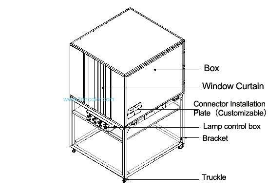 VC-118-S Camera Test Cabinet