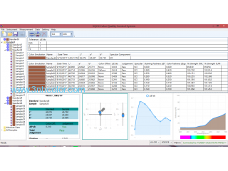 SQCX Software for YS Spectrophotometer