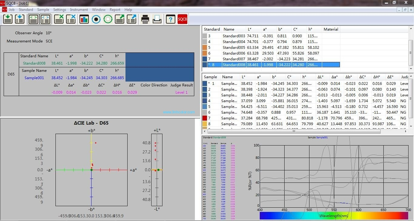 SQC8 color management control system for NS810/NS800 spectrophotometer